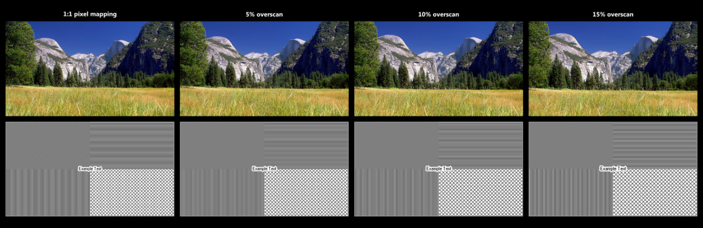 1920px Effects Of Overscan On Fixed Pixel Displays