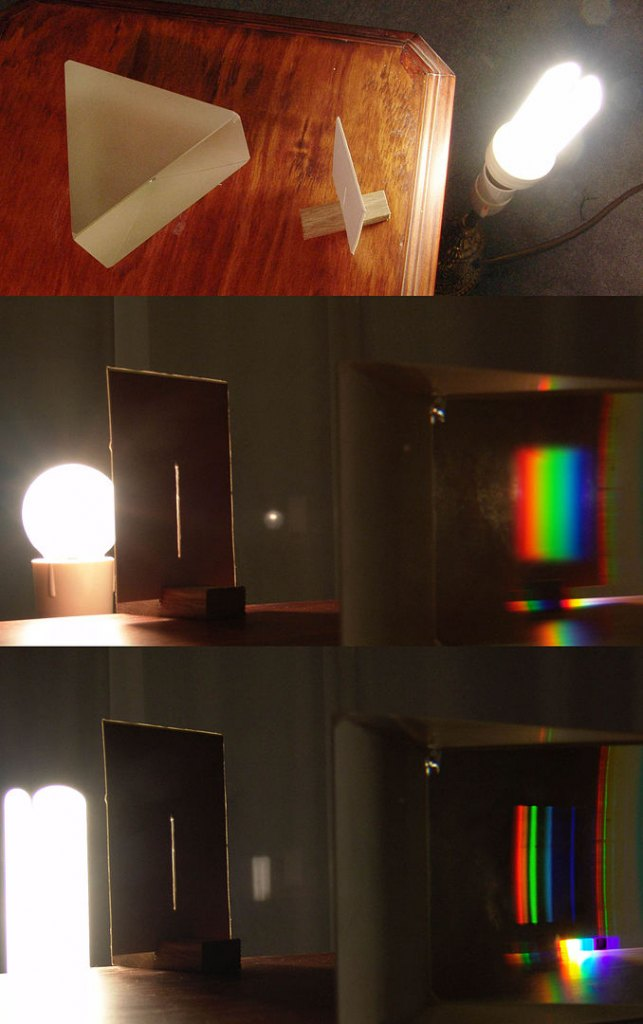 678px Simple Spectroscope